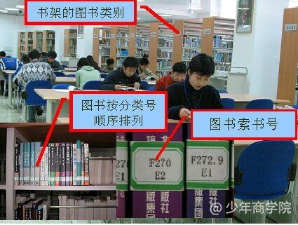 如何在图书馆查找图书